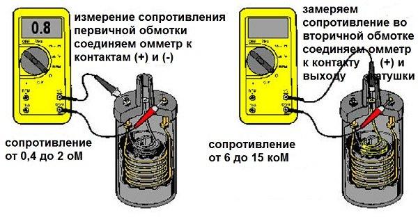Трансформатор своими руками: изготовление, сборка