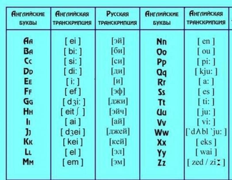 картинки английский алфавит с переводом на русский обкончали всё